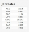 JRExRates: Joomla module to display currency exchange rates