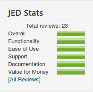 JED Stats